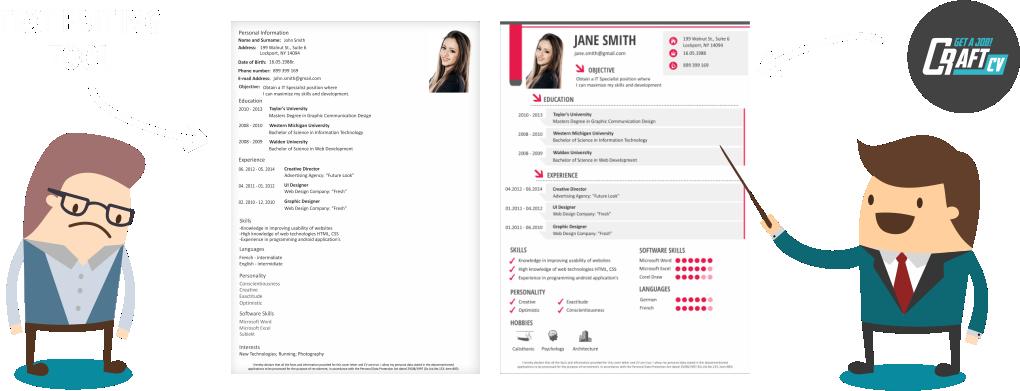 Creador de CV | Programa para CV | Plantillas de CV | CraftCv